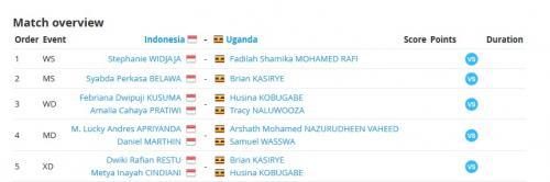 Susunan Pemain Indonesia vs Uganda
