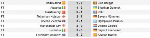 Liga Champions 2019-2020 Rabu 2 Oktober