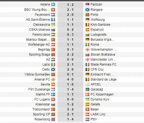 Hasil Liga Eropa 2019-2020 matchday dua