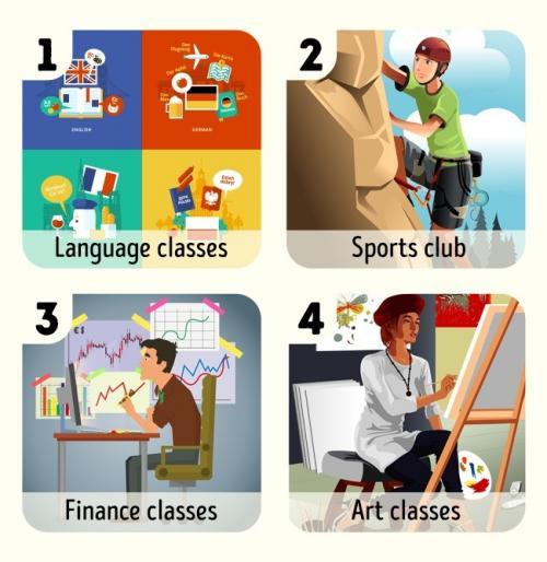 Keterampilan baru manakah yang ingin kamu pelajari?