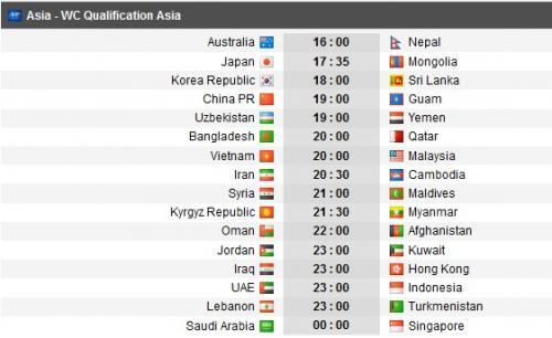 Jadwal Kualifikasi Piala Dunia