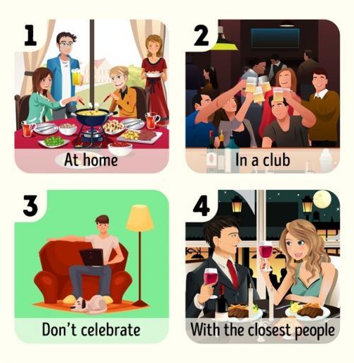 Bagaimana cara yang kamu ingin untuk merayakan ulangtahun mu?