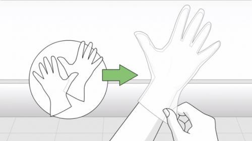 Pakai sarung tangan