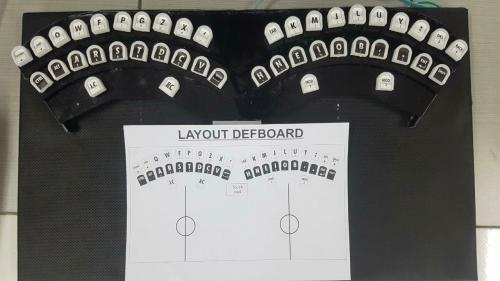 Keybord untuk disabilitas buatan mahasiswa ITS (Foto: Okezone.com/Dok. ITS)