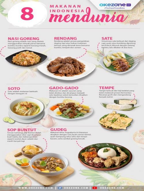 Kuliner unik Indonesia
