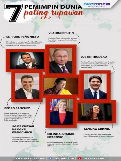 Para presiden dunia