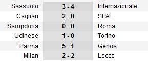 Hasil Liga Italia 2019-2020 pekan kedelapan