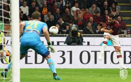 AC Milan vs Lecce