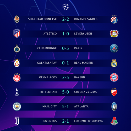 Hasil Liga Champions 2019-2020 semalam