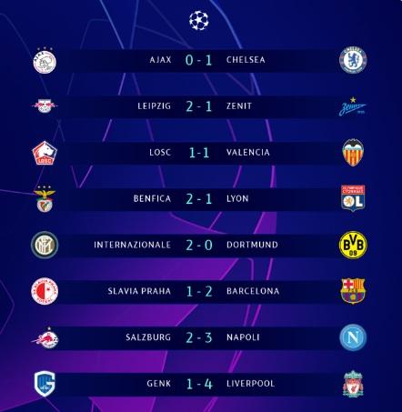Hasil Liga Champions 2019-2020 Kamis 24 Oktober