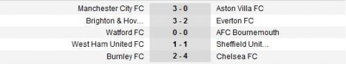 Hasil Liga Inggris pekan ke-10