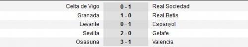 Hasil laga Liga Spanyol 2019-2020 pekan ke-10