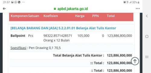 Anggaran Bolpoin di APBD DKI (Foto : Twitter/@Iekopr)