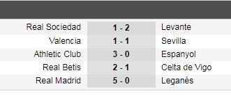 Hasil pertandingan pekan 11 Liga Spanyol 2019-2020