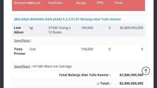 Anggaran Lem Aibon (Foto: Ist)