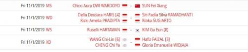 Perempatfinal Makau Open 2019