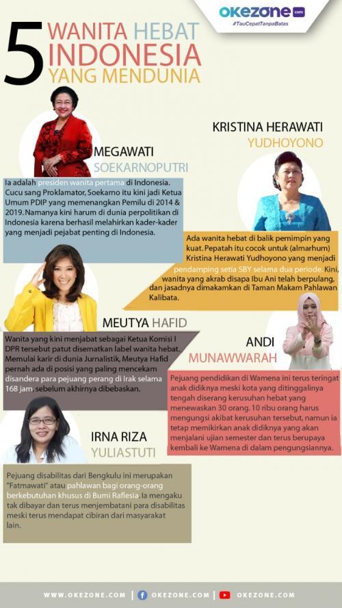Infografis Lipsus Wanita Hebat (Foto: Okezone)