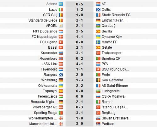 Matchday keempat Liga Eropa 2019-2020