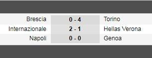 Hasil pekan 12 Liga Italia 2019-2020, Sabtu 9 November (Foto: Soccerway)