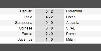 Serie A pekan 12
