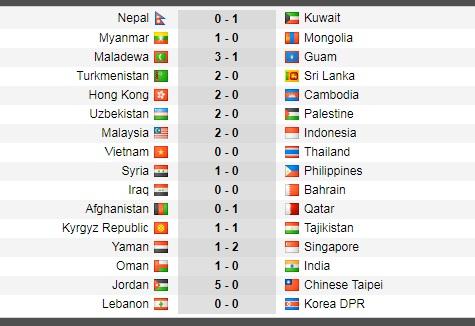 Berikut hasil matchday enam Kualifikasi Piala Dunia 2022 Zona Asia