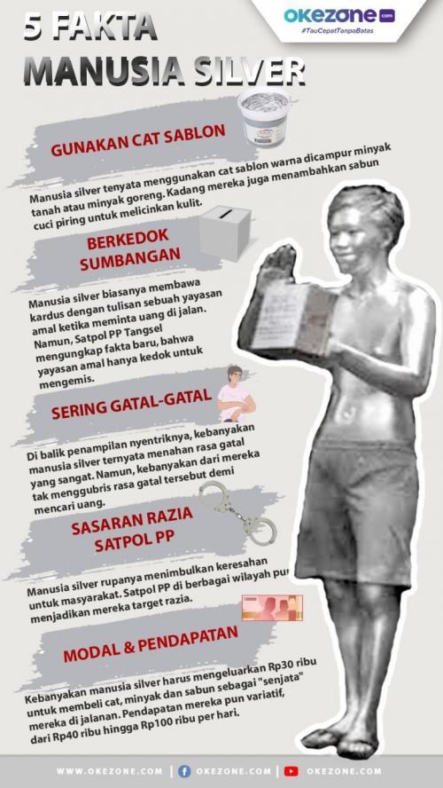 5 Fakta Manusia Silver (Foto : Okezone.com)