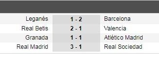 Hasil pertandingan Liga Spanyol 2019-2020, Sabtu 23 November (Foto: Soccerway)