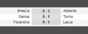 Hasil pekan ke-14 Liga Italia 2019-2020