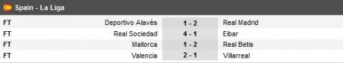 Liga Spanyol 2019-2020 (Foto: Soccerway)