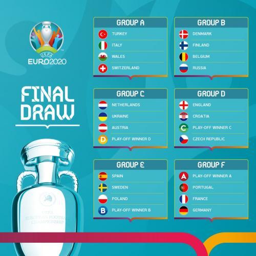 Hasil pengundian babak grup Piala Eropa 2020 (Foto: Twitter/UEFAEURO)