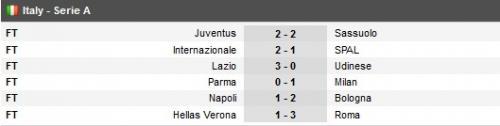 Liga Italia 2019-2020