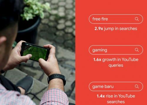 Google Ungkap Pengguna Smartphone Gen Z Lebih Tertarik ke Game Online