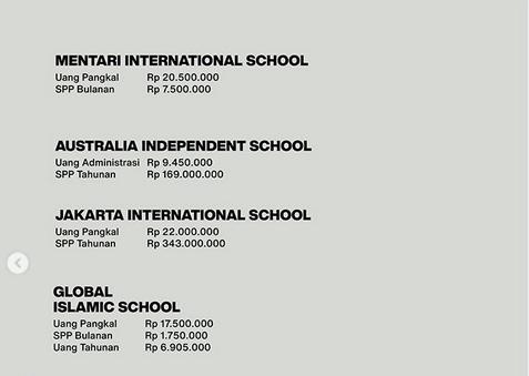 Harga TK di Jakarta