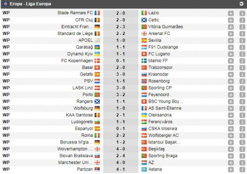 Hasil Pertandingan Liga Eropa 2019-2020