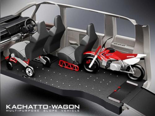 Honda Kachatto