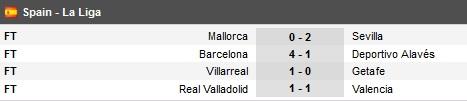 Liga Spanyol 2019-2020