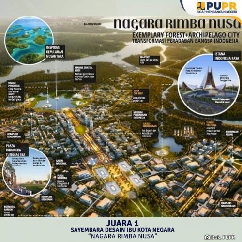 Desain Ibu Kota Baru.