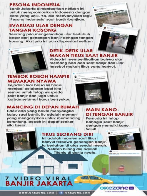 Infografis Banjir Jakarta