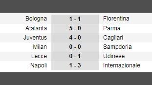Hasil pekan 18 Liga Italia 2019-2020