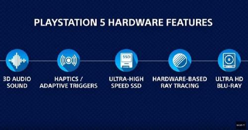 Sony Ungkap Logo PlayStation 5 di CES 2020