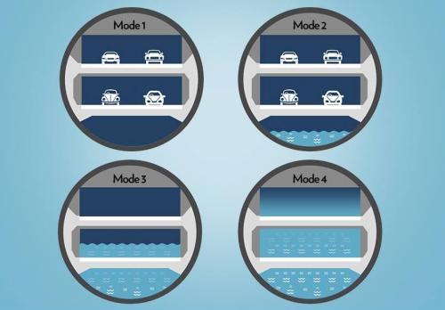 Terowongan canggih SMART Tunnel telah mengurangi angka banjir dan kemacetan.