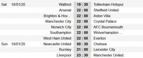 Pekan 23 Liga Inggris