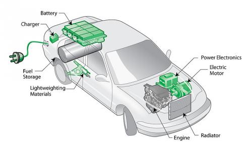 Mobil menggunakan motor listrik dan tegangan PLN