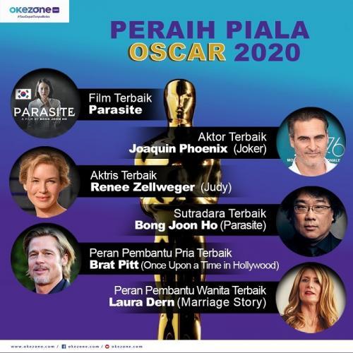 Info grafis Oscar 2020