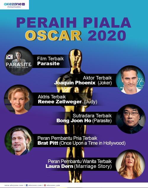 Infografis Oscar
