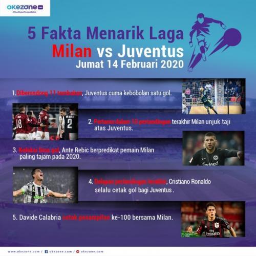 Infografis AC Milan vs Juventus