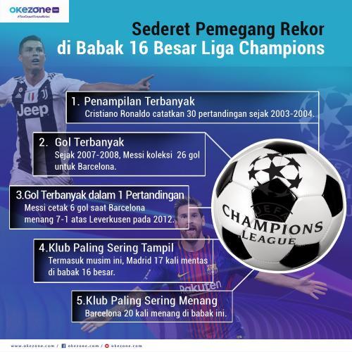 Infografis Liga Champions