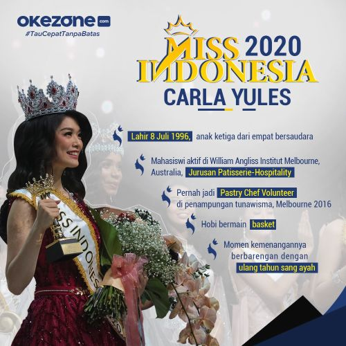 Miss Indonesia Carla