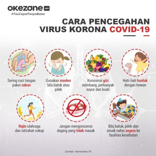 Infografis Okezone