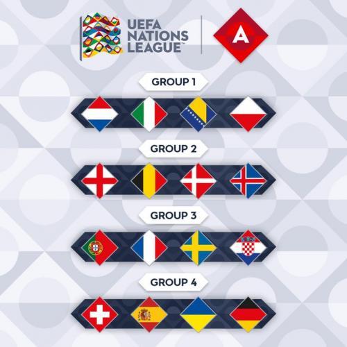Koeman Girang Belanda Satu Grup Dengan Italia Di Uefa Nations League 2020 2021 Okezone Bola